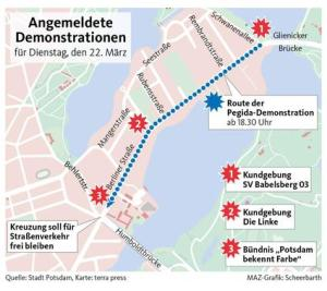 Pogida-Demo Route