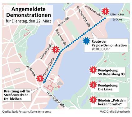 Pogida-Demo Route